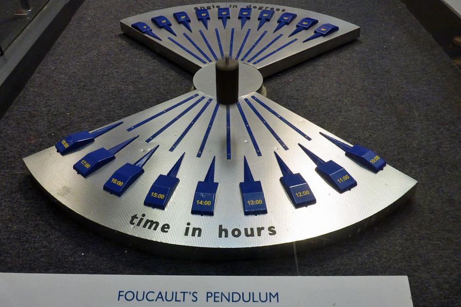 Lauren Bacall's Pendulum.